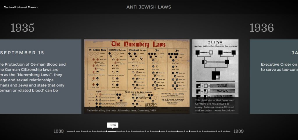 Timeline on anti-Jewish laws in Nazi Germany