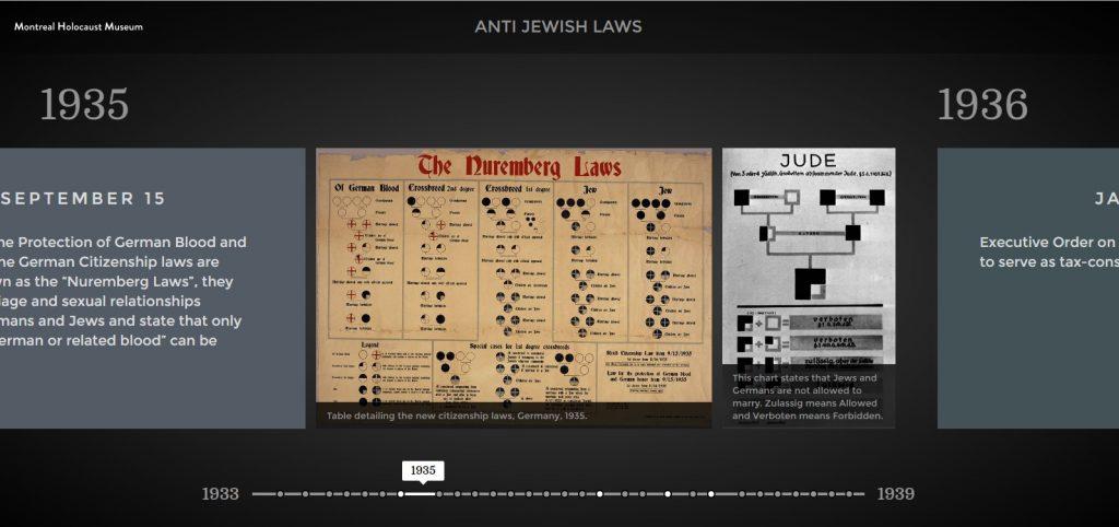 Timeline on anti-Jewish laws in Nazi Germany