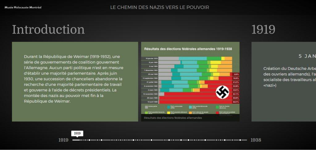 Ligne du temps chemin des nazis au pouvoir